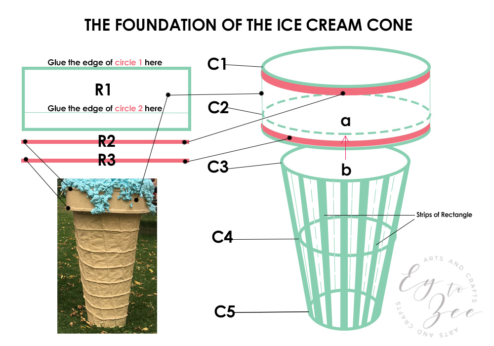 how to make a giant ice cream cone