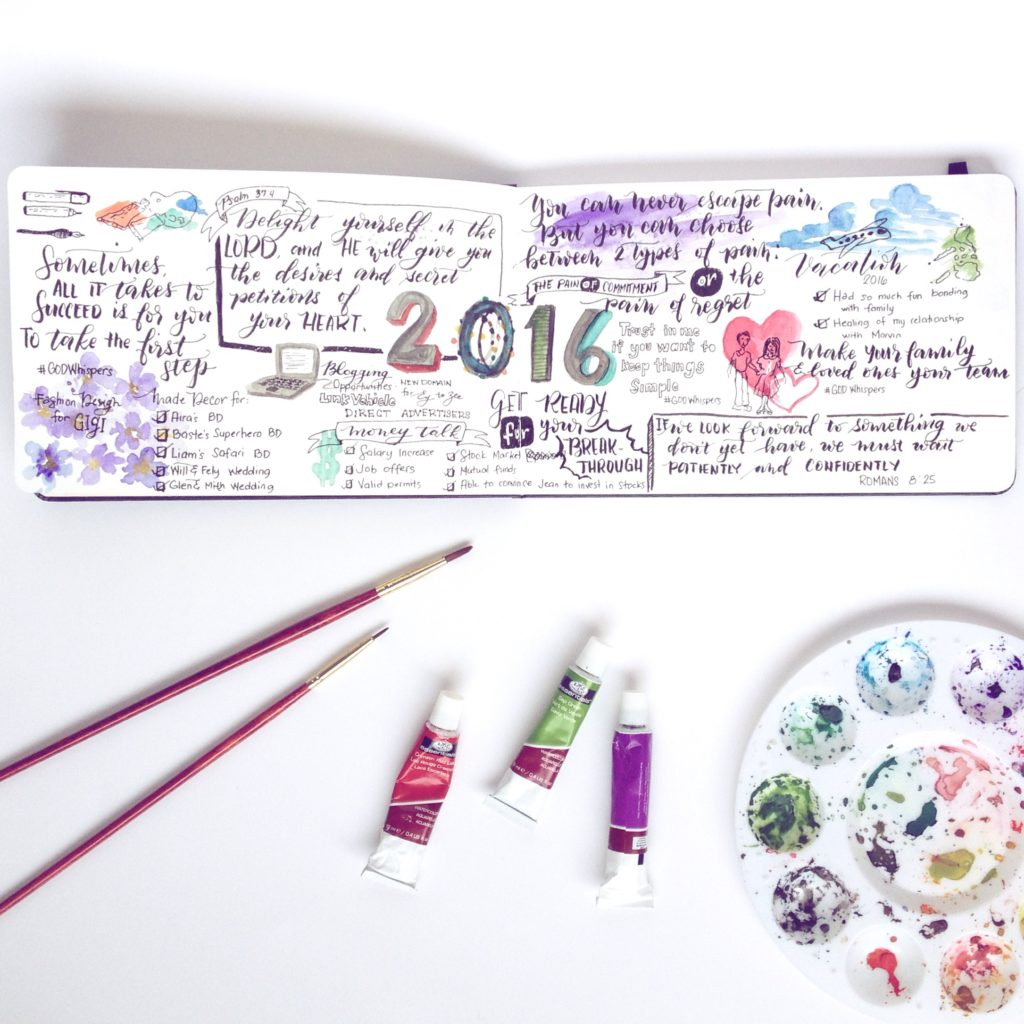 My 2017 Journal and How it Inspires Me to Continue Documenting My Life's Journey